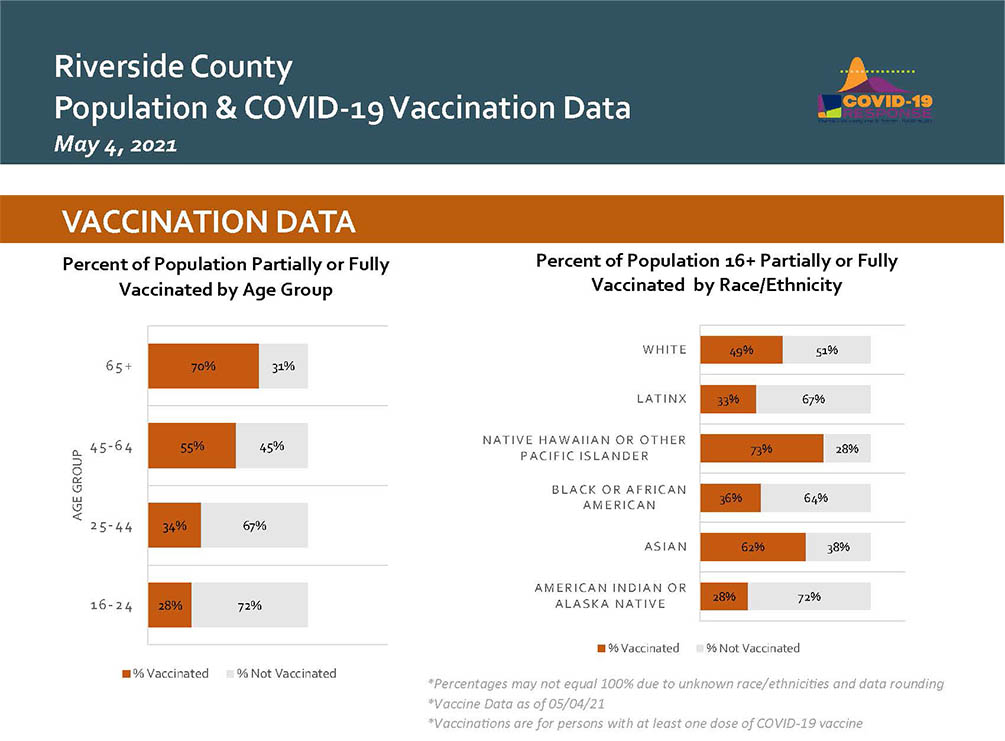 This image has an empty alt attribute; its file name is Population-and-Vaccination-Data-050421-pg2.jpg